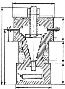 Рис. 4. Циклонный кольцевой реактор для сжигания упаковочных материалов