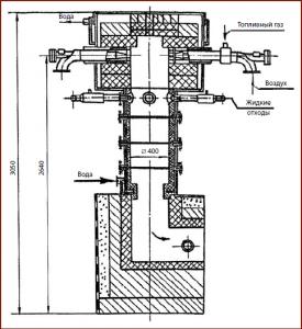Циклонный реактор для обезвреживания жидких лекарственных форм